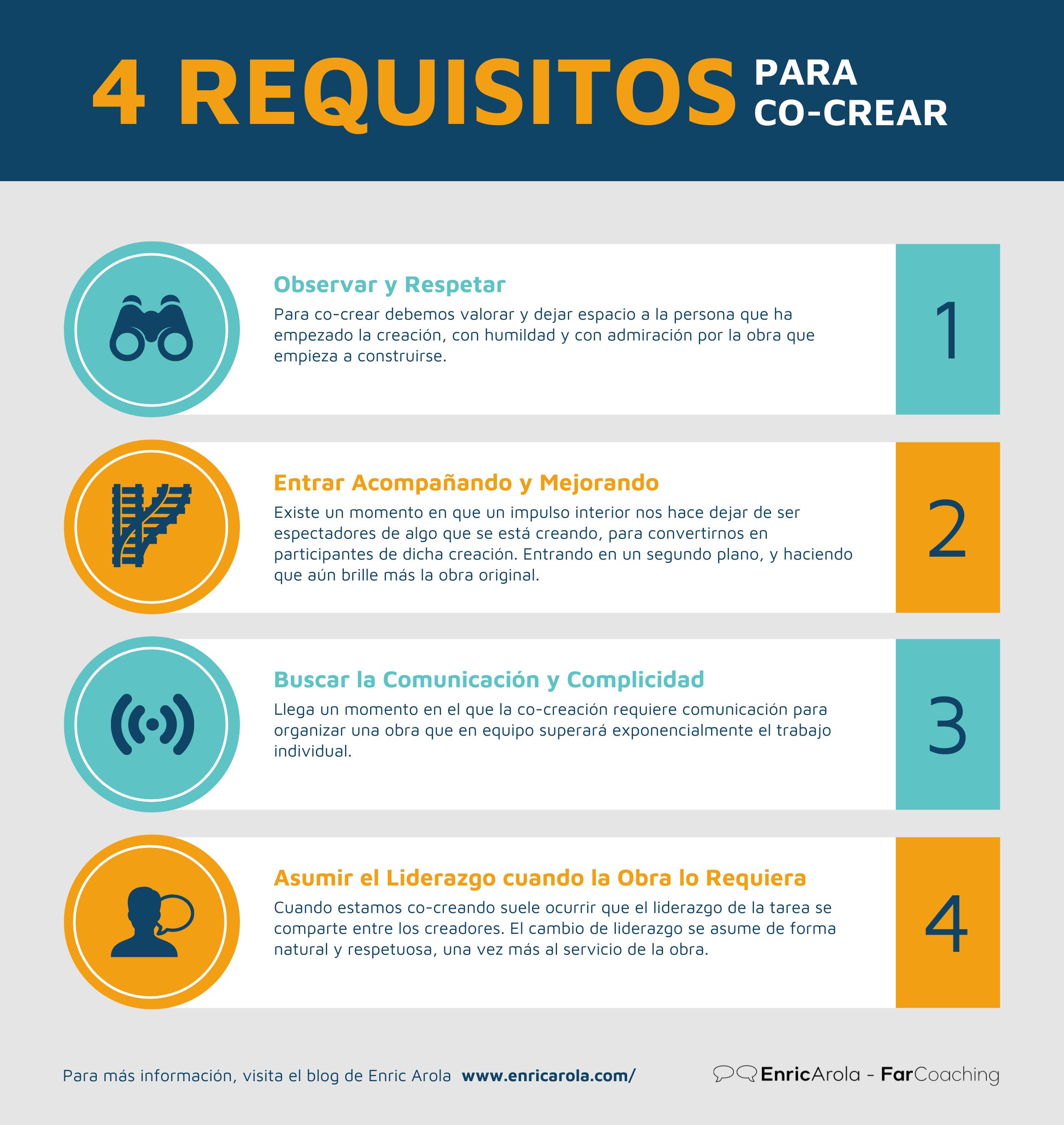 Infografia Enric Arola
