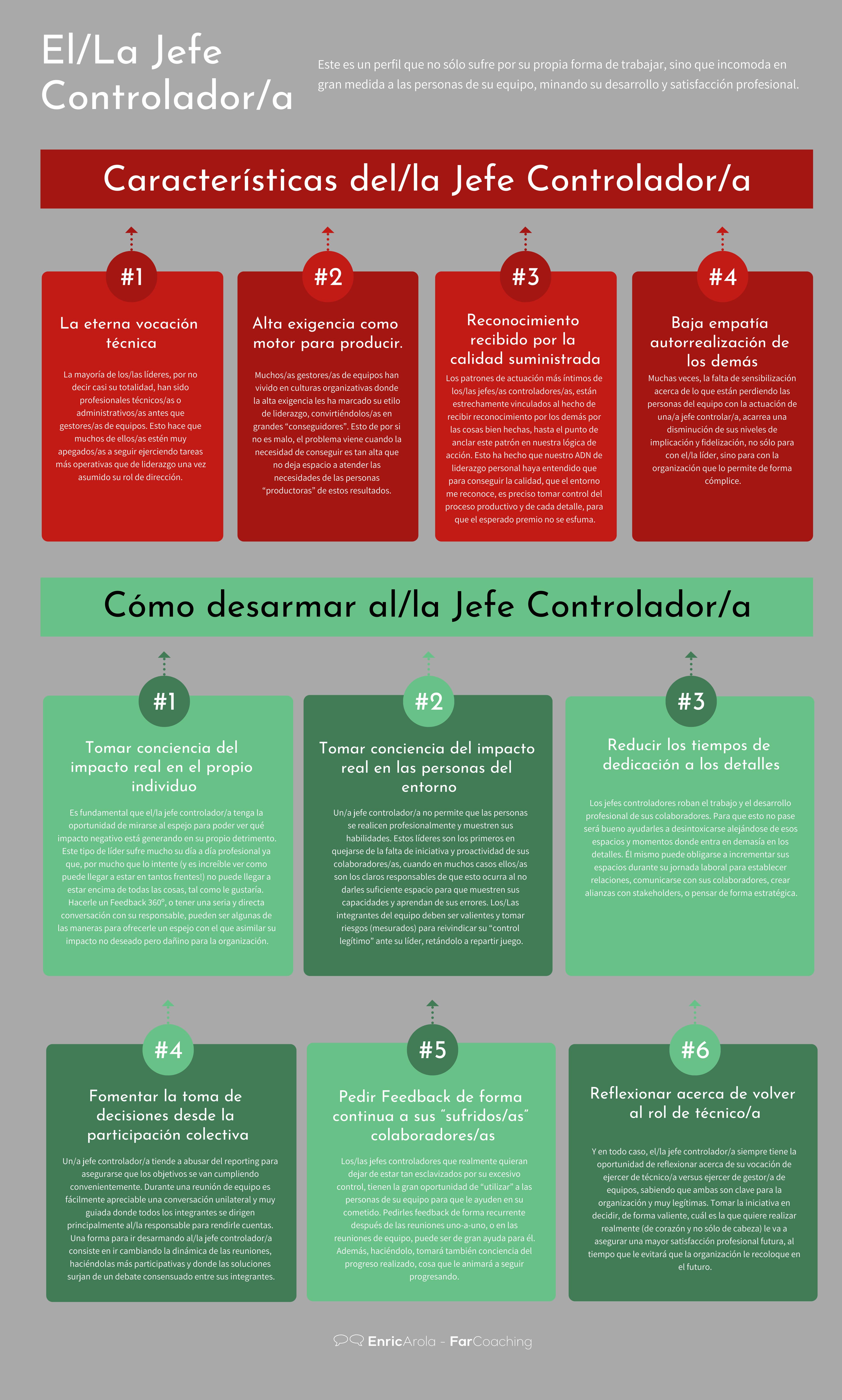 Infografía El Jefe controlador
