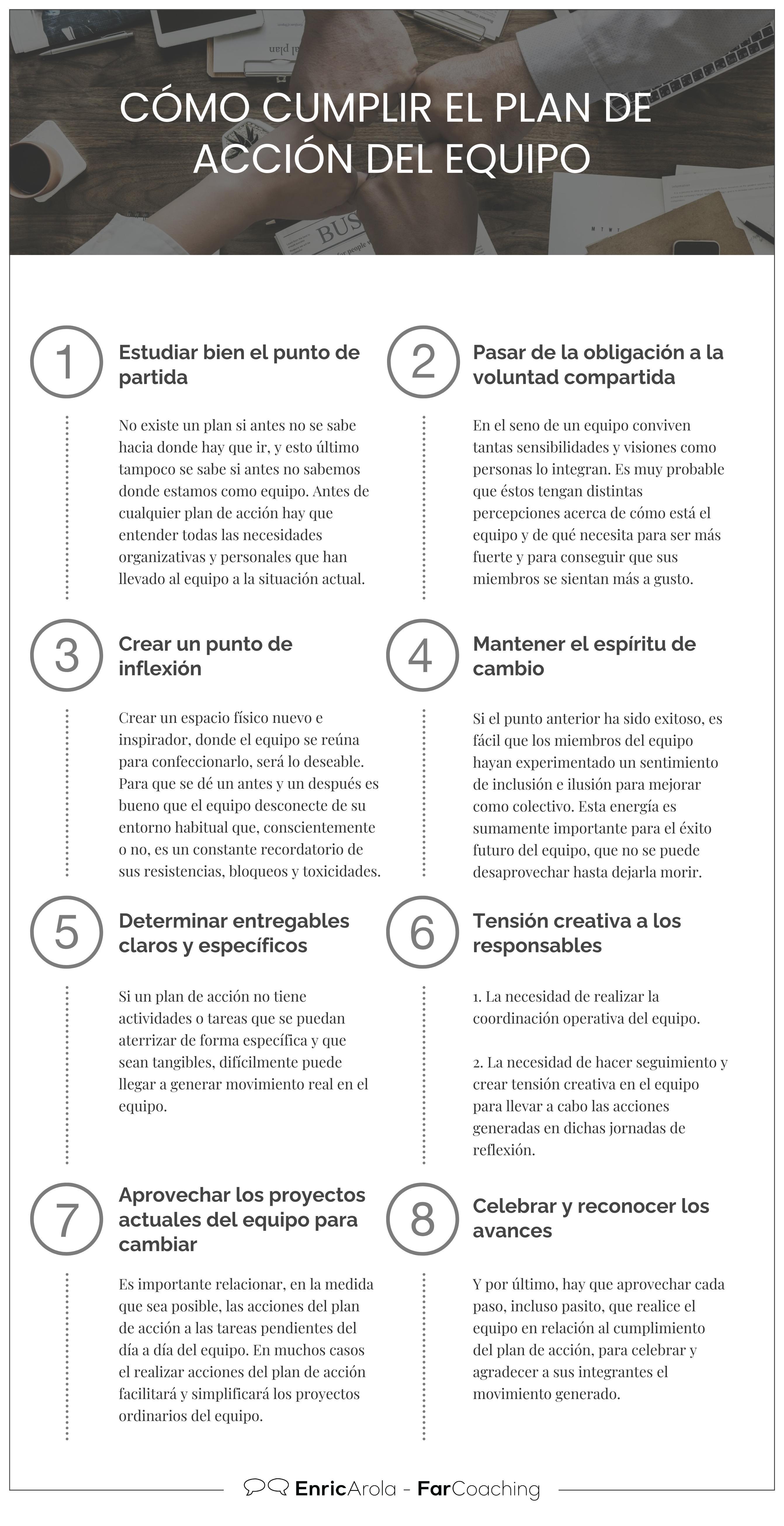 Infografía Cómo cumplir el plan de acción del equipo