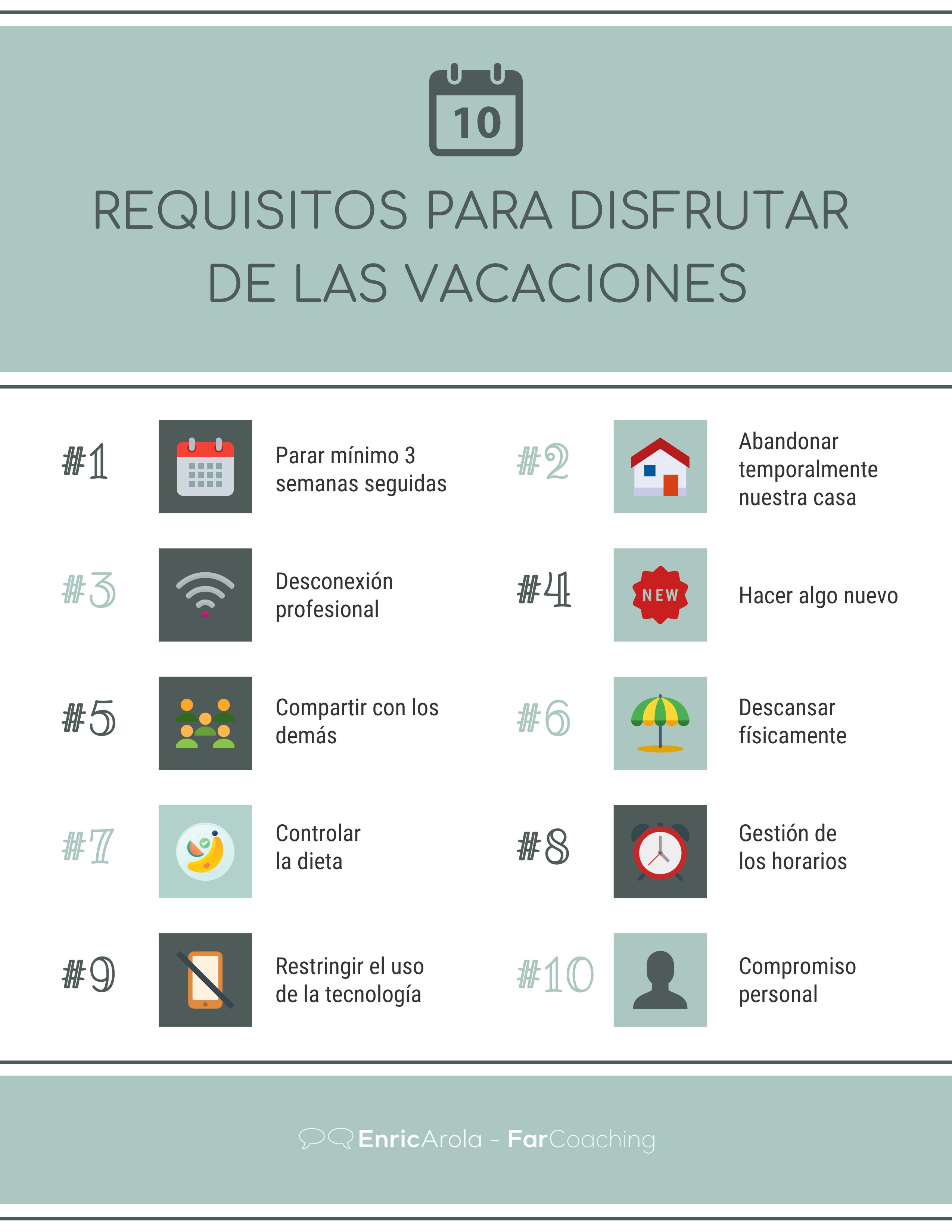 Infografía Requisitos para disfrutar de las vacaciones