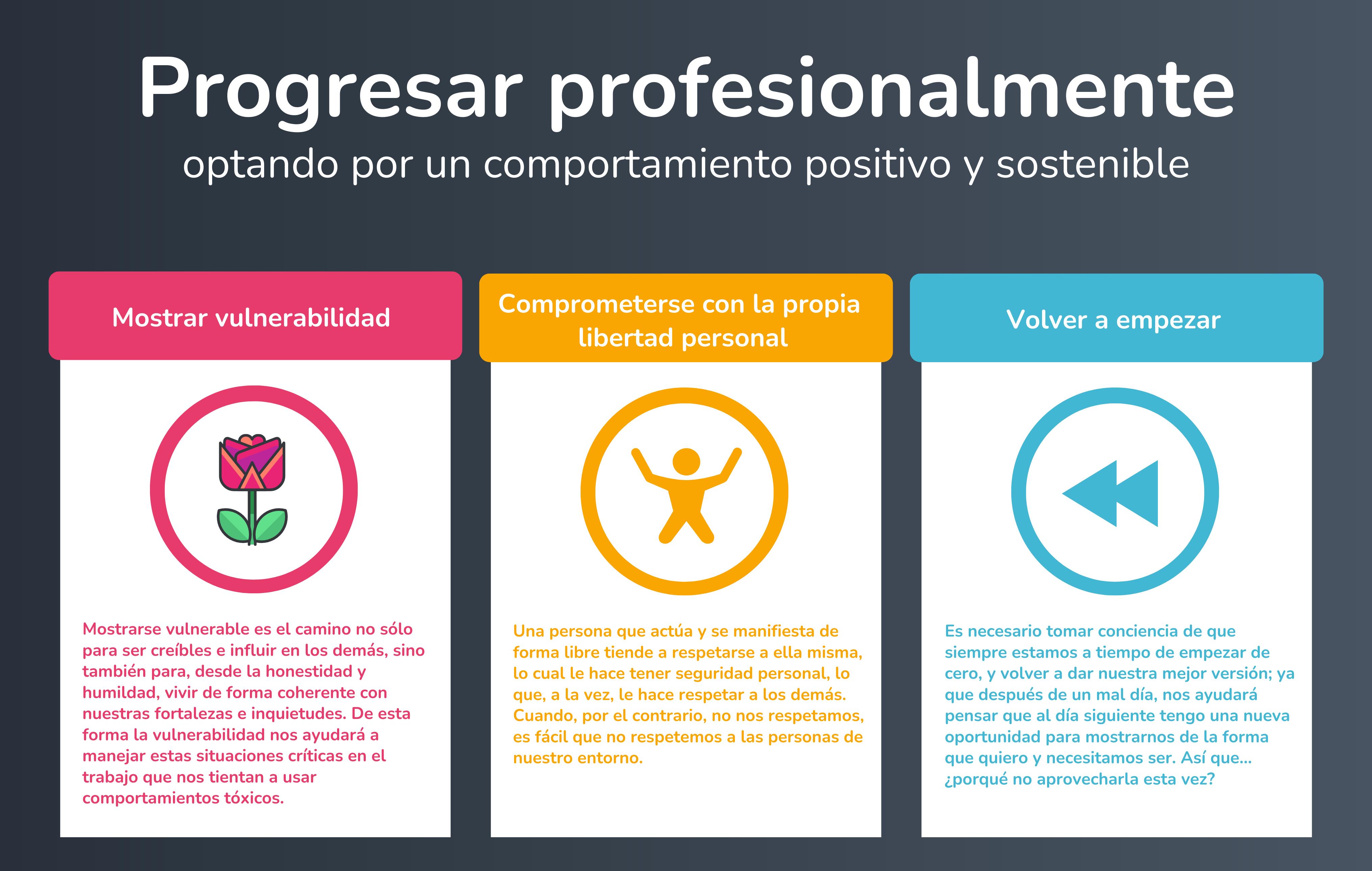 Infografia sobre Progresar profesionalmente a cualquier precio