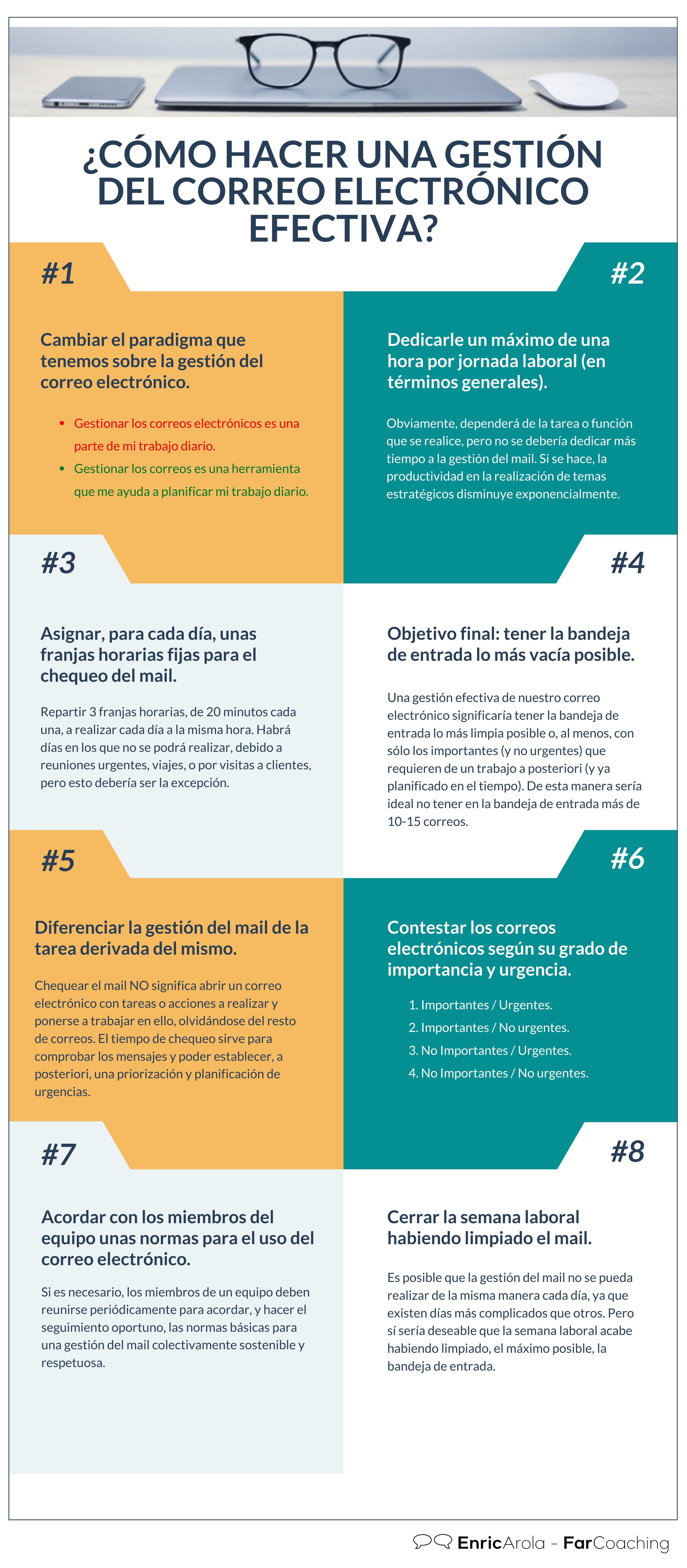 Infografía Cómo hacer una gestión del correo electrónico efectiva