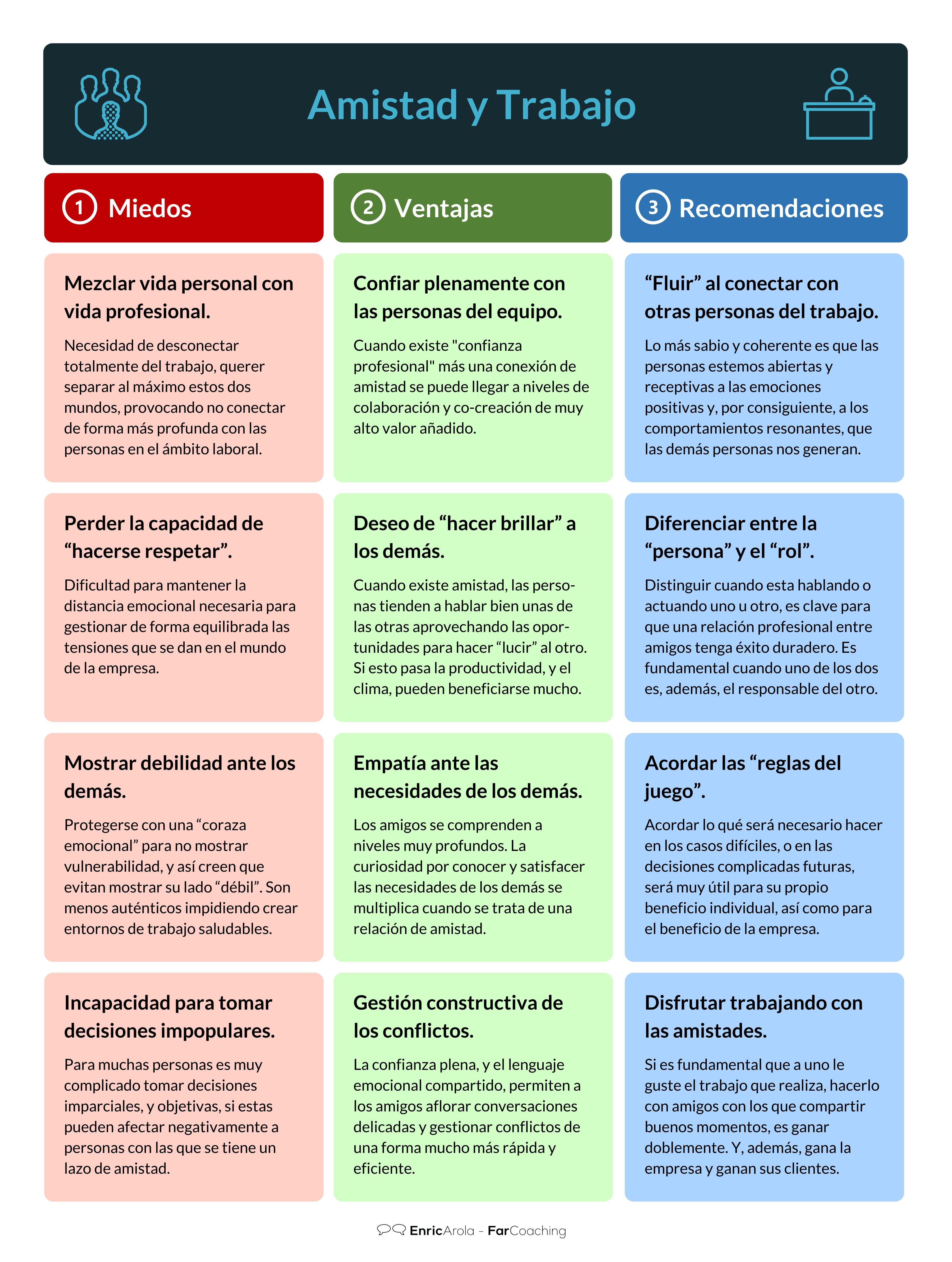 Infografia Amistad y trabajo